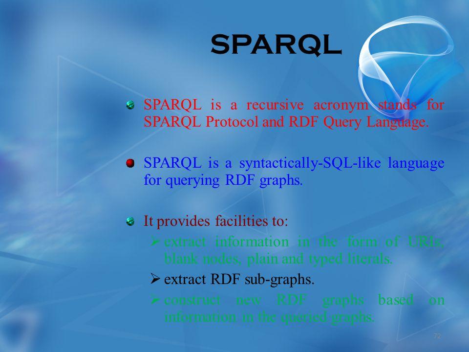 SPARQL SPARQL is a recursive acronym stands for SPARQL Protocol and RDF Query Language.