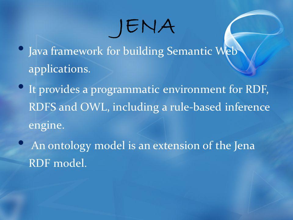 JENA Java framework for building Semantic Web applications.