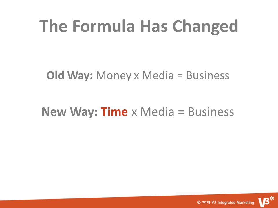 The Formula Has Changed Old Way: Money x Media = Business New Way: Time x Media = Business