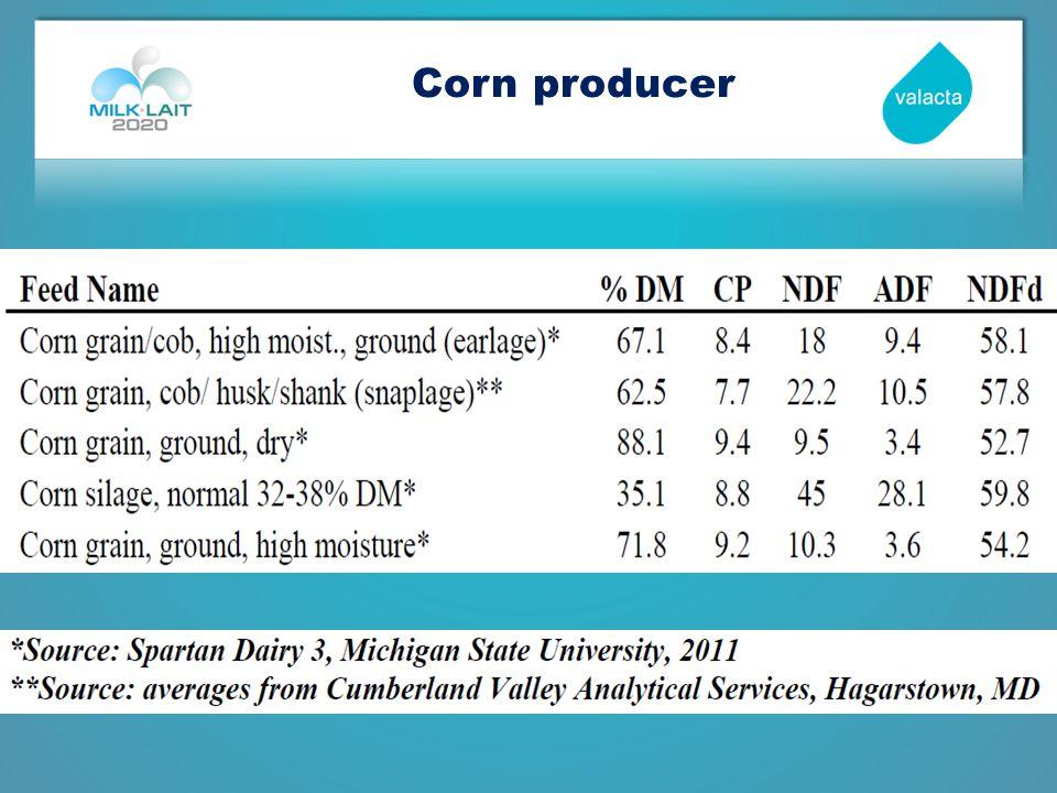 Corn producer