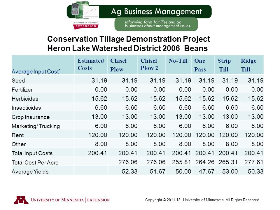 Results Indicate: Strip and Ridge Till Tillage Systems are very economically competitive with conventional tillage.