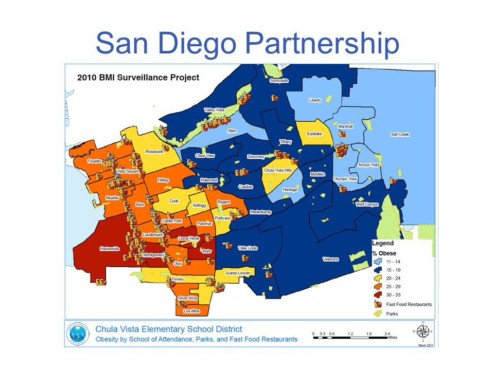 San Diego Partnership