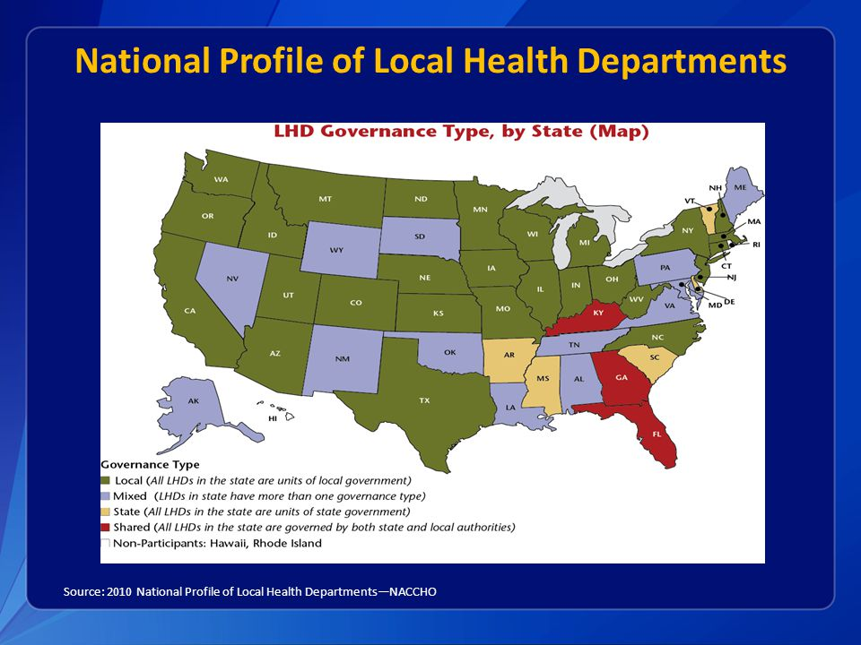 National Profile of Local Health Departments Source: 2010 National Profile of Local Health Departments—NACCHO
