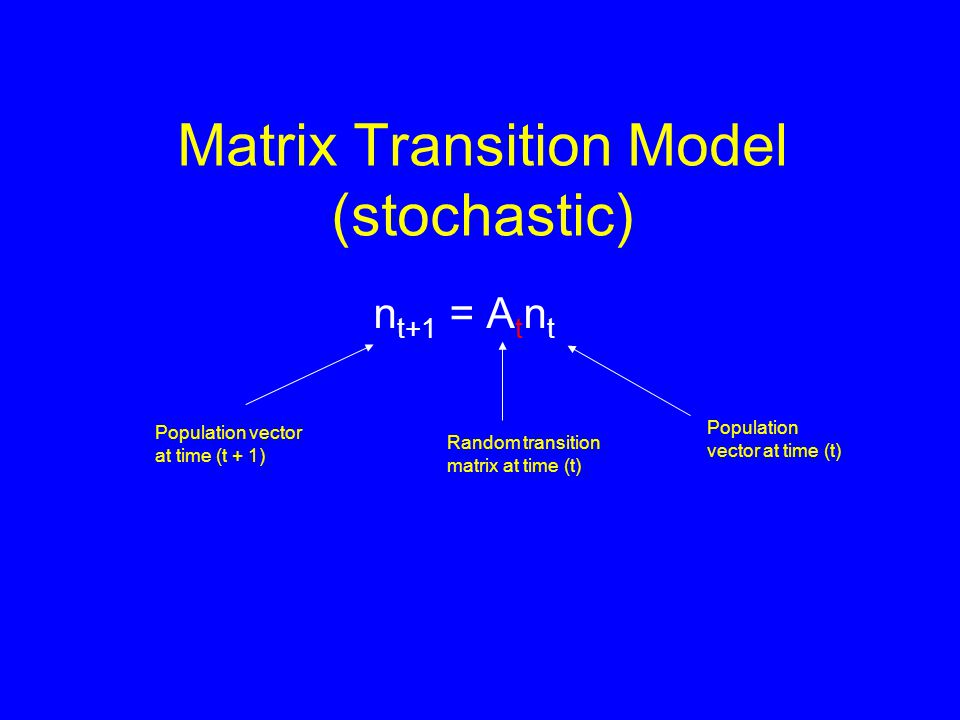 Matrix Transition Model (stochastic) n t+1 = A t n t Population vector at time (t + 1) Random transition matrix at time (t) Population vector at time