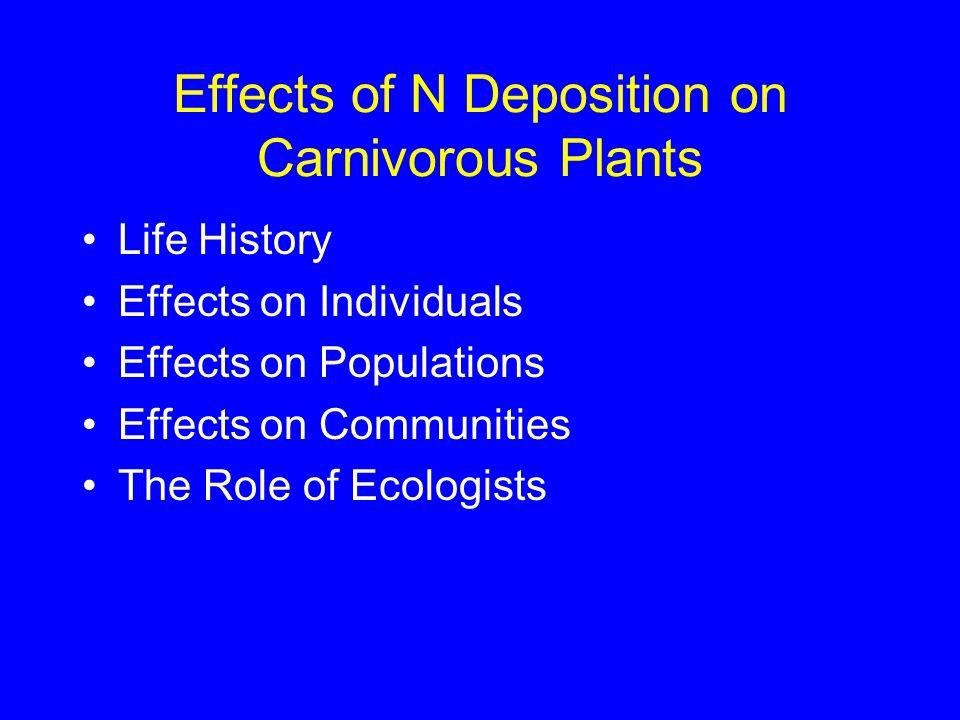 Sarracenia Nutrient Feedback Loop Pitcher Nutrient Pool [N,P] Inquiline Community Arthropod Prey Plant Growth Atmospheric Deposition