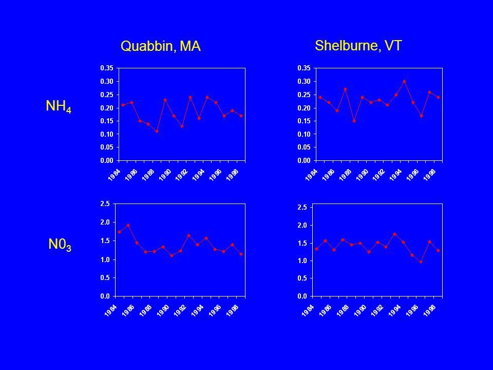 Quabbin, MA Shelburne, VT NH 4 N0 3