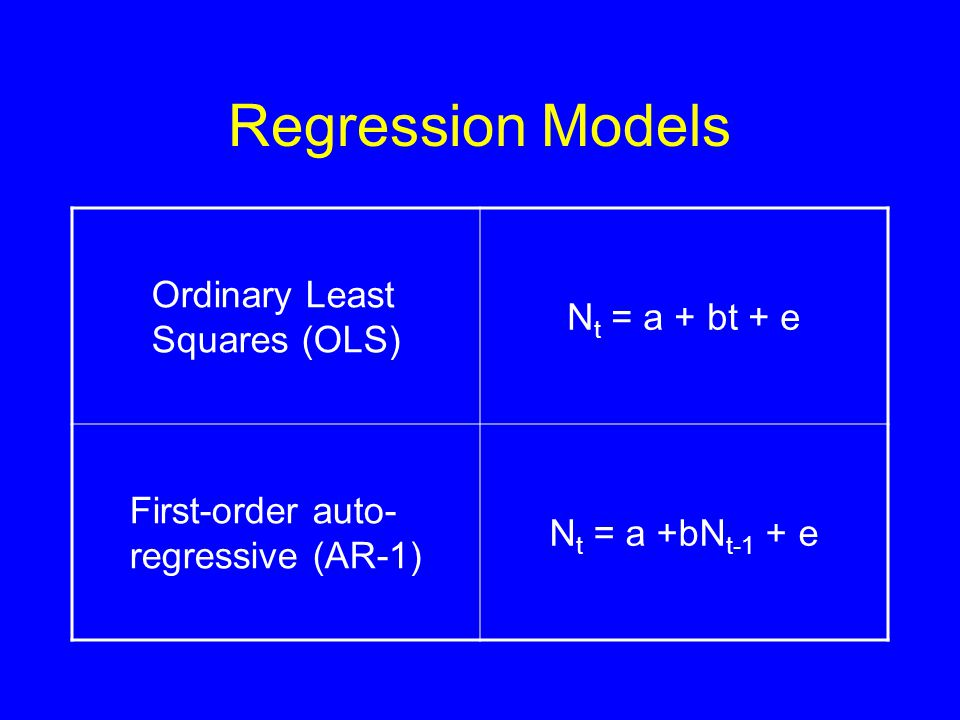 Regression Models Ordinary Least Squares (OLS) N t = a + bt + e First-order auto- regressive (AR-1) N t = a +bN t-1 + e