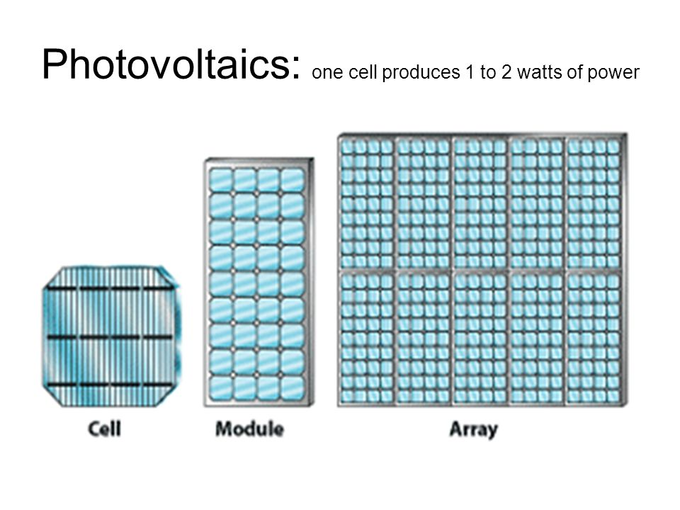 Photovoltaics: one cell produces 1 to 2 watts of power
