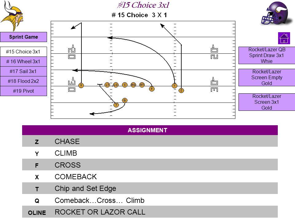 #15 Choice 3x1 ASSIGNMENT Z CHASE Y CLIMB F CROSS X COMEBACK T Chip and Set Edge Q Comeback…Cross… Climb OLINE ROCKET OR LAZOR CALL Sprint Game #15 Choice 3x1 #17 Sail 3x1 # 16 Wheel 3x1 #19 Pivot #18 Flood 2x2 Rocket/Lazer QB Sprint Draw 3x1 Whie Rocket/Lazer Screen Empty Gold Rocket/Lazer Screen 3x1 Gold