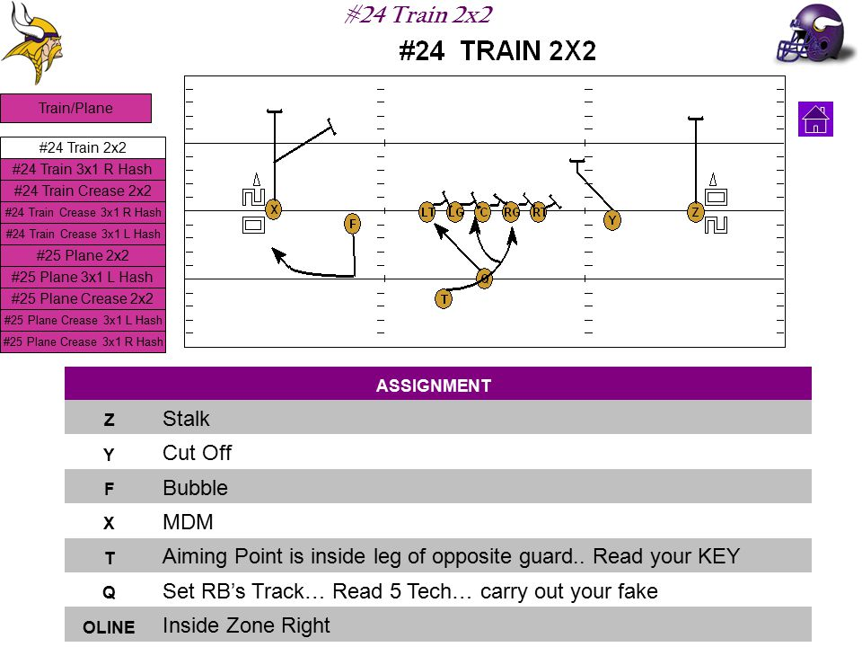 #24 Train 2x2 ASSIGNMENT Z Stalk Y Cut Off F Bubble X MDM T Aiming Point is inside leg of opposite guard..