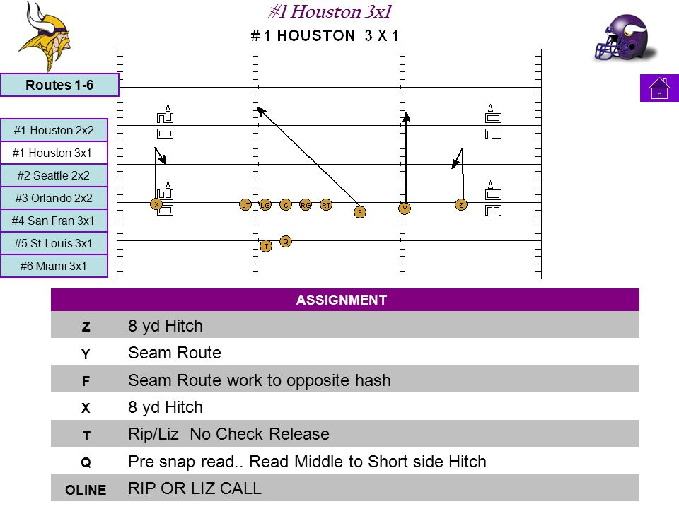 #9 Tin 3x1 ASSIGNMENT Z 5 yd IN Y 6 yd IN F 12 yd BASIC (can be tagged MIDDLE or CORNER X POST T Rip/Liz Check Release SWING Q Horizontal Stretch of #2 defender High/Low Safety OLINE RIP OR LIZ CALL #7 Smash 2x2 #7 Smash 3x1 #8 Hank 2x2 #8 Hank 3x1 #9 Tin 3x1 #10 Dancer 2x2 #10 Dancer 3x1 #11 Dog 2x2 #12 Drive 3x1 #13 Shallow 2x2 #14 Fish 2x2 #46 Dagger 2x2 # 47 Happy 3x1 # 48 Gator 2x2 Catch n-3