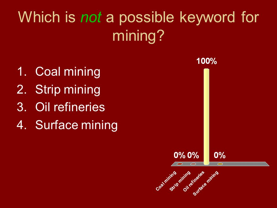Which is not a possible keyword for mining.