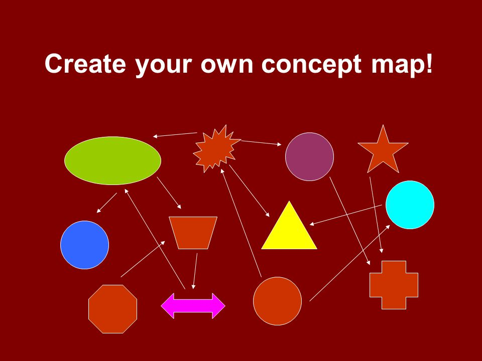 Create your own concept map!