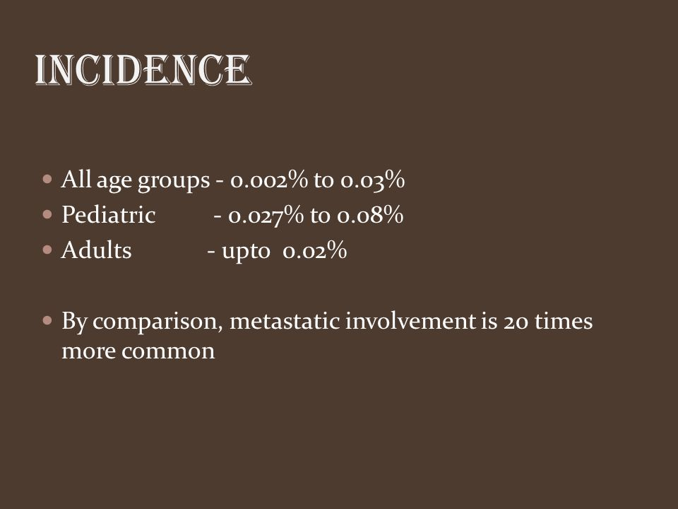 Incidence All age groups - 0.002% to 0.03% Pediatric - 0.027% to 0.08% Adults - upto 0.02% By comparison, metastatic involvement is 20 times more comm