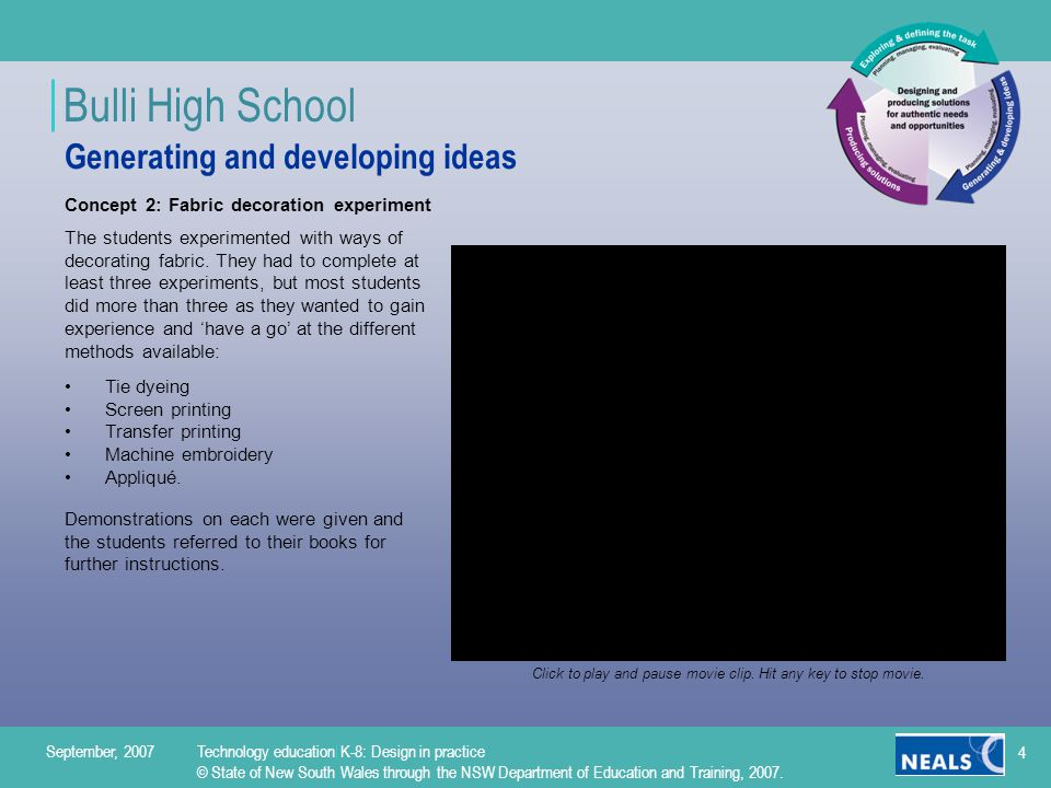 Bulli High School September, 2007Technology education K-8: Design in practice © State of New South Wales through the NSW Department of Education and Training, 2007.