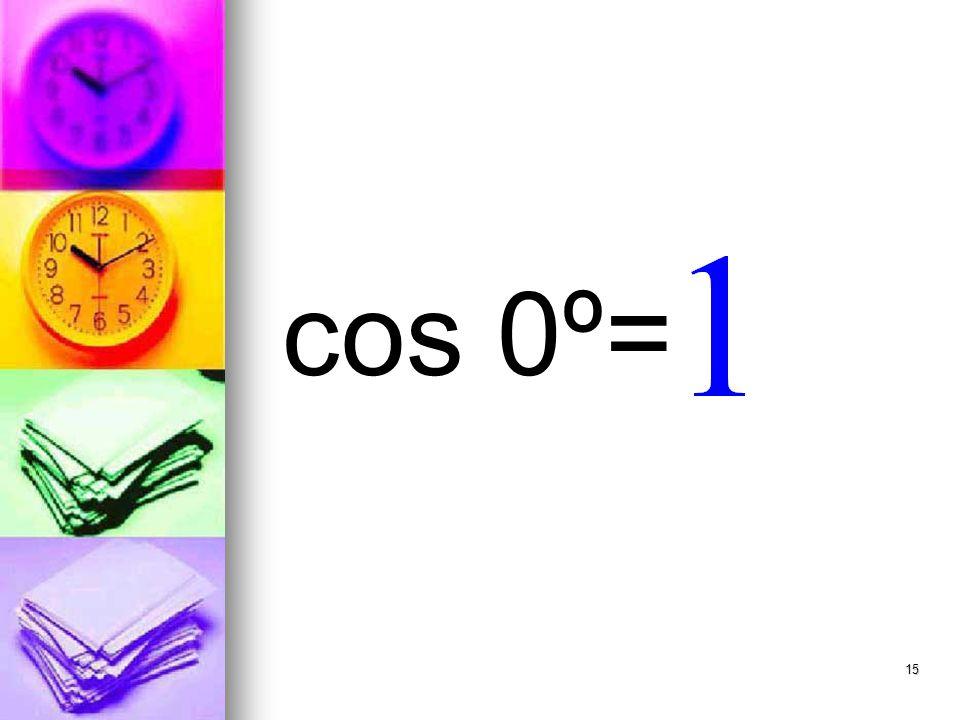 15 cos 0º=
