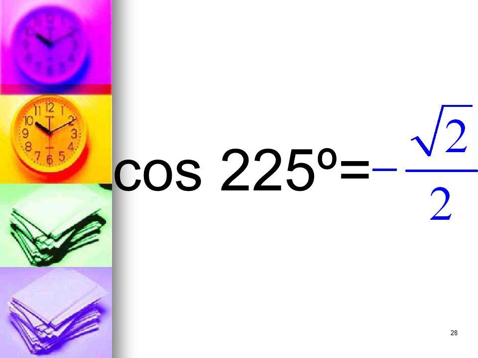 28 cos 225º=