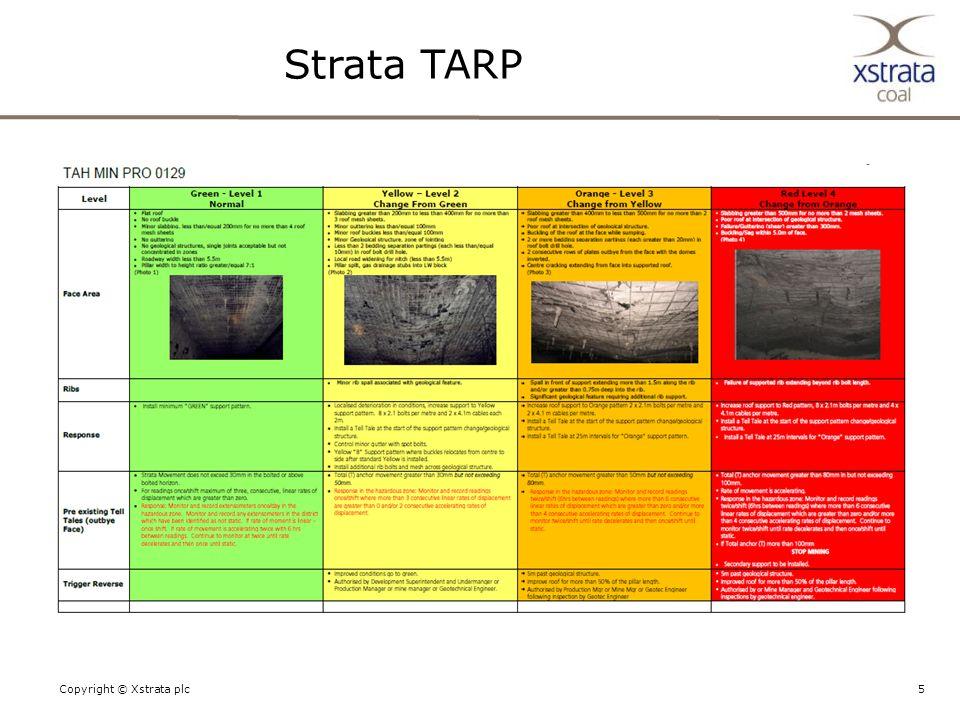 5Copyright © Xstrata plc Strata TARP