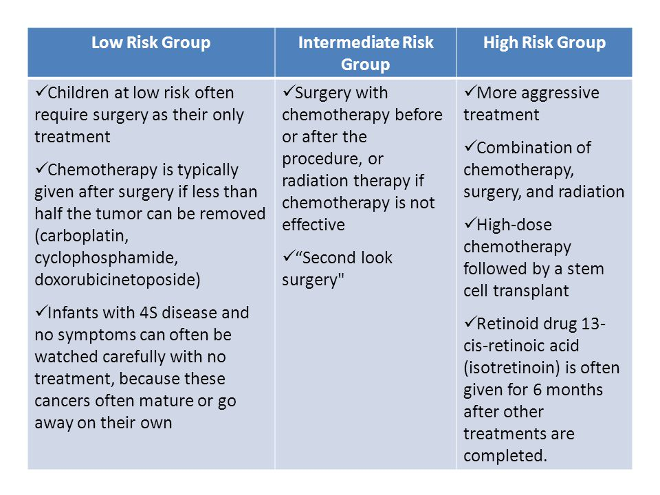 Low Risk GroupIntermediate Risk Group High Risk Group Children at low risk often require surgery as their only treatment Chemotherapy is typically giv