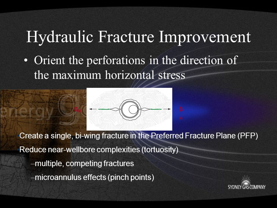 Hydraulic Fracture Improvement Orient the perforations in the direction of the maximum horizontal stress SHSH SHSH Create a single, bi-wing fracture in the Preferred Fracture Plane (PFP) Reduce near-wellbore complexities (tortuosity) –multiple, competing fractures –microannulus effects (pinch points)