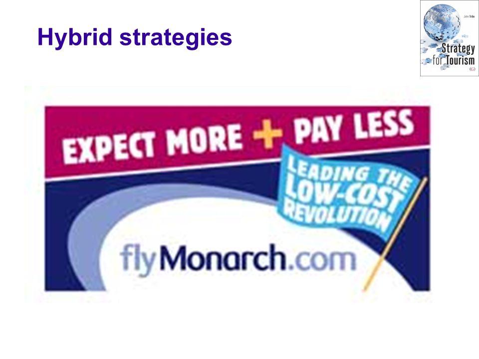Hybrid strategies