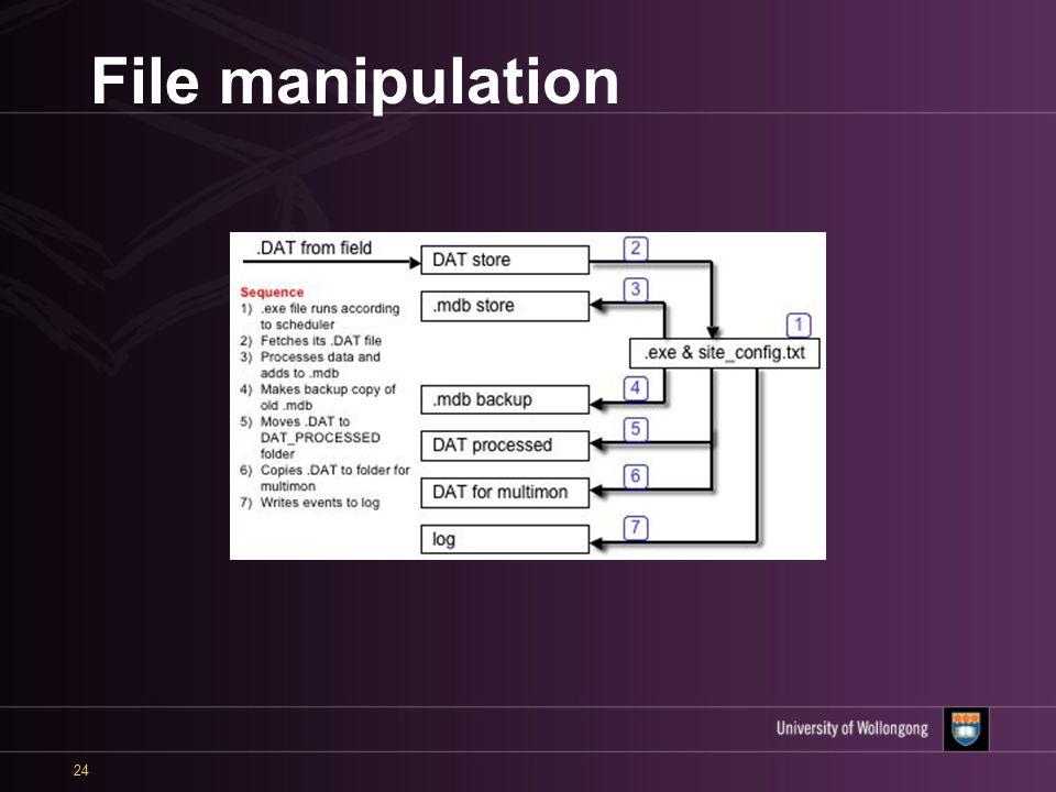 24 File manipulation