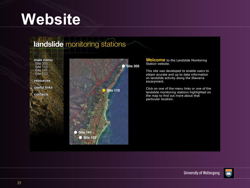 25 Website