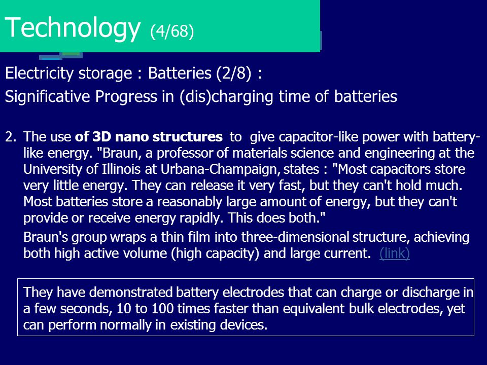 Technology (4/68) Electricity storage : Batteries (2/8) : Significative Progress in (dis)charging time of batteries 2.The use of 3D nano structures to