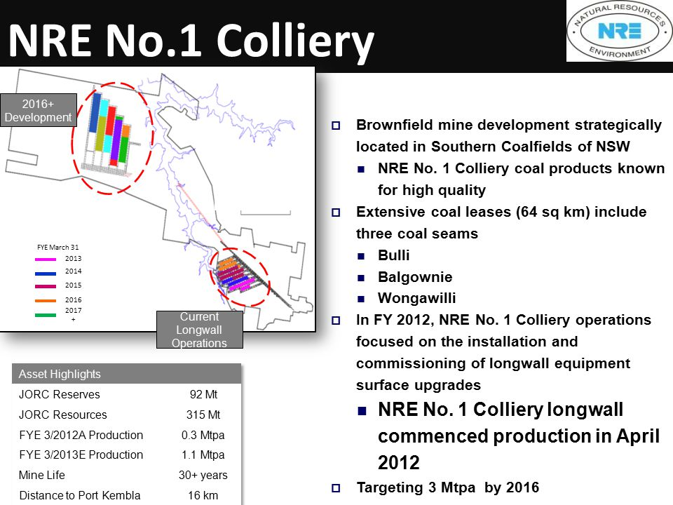 NRE No.1 Colliery  Brownfield mine development strategically located in Southern Coalfields of NSW NRE No.