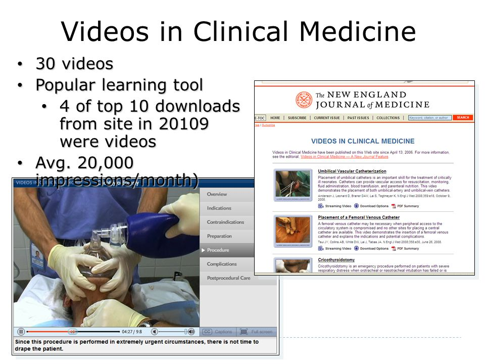 30 videos 30 videos Popular learning tool Popular learning tool 4 of top 10 downloads from site in 20109 were videos 4 of top 10 downloads from site in 20109 were videos Avg.
