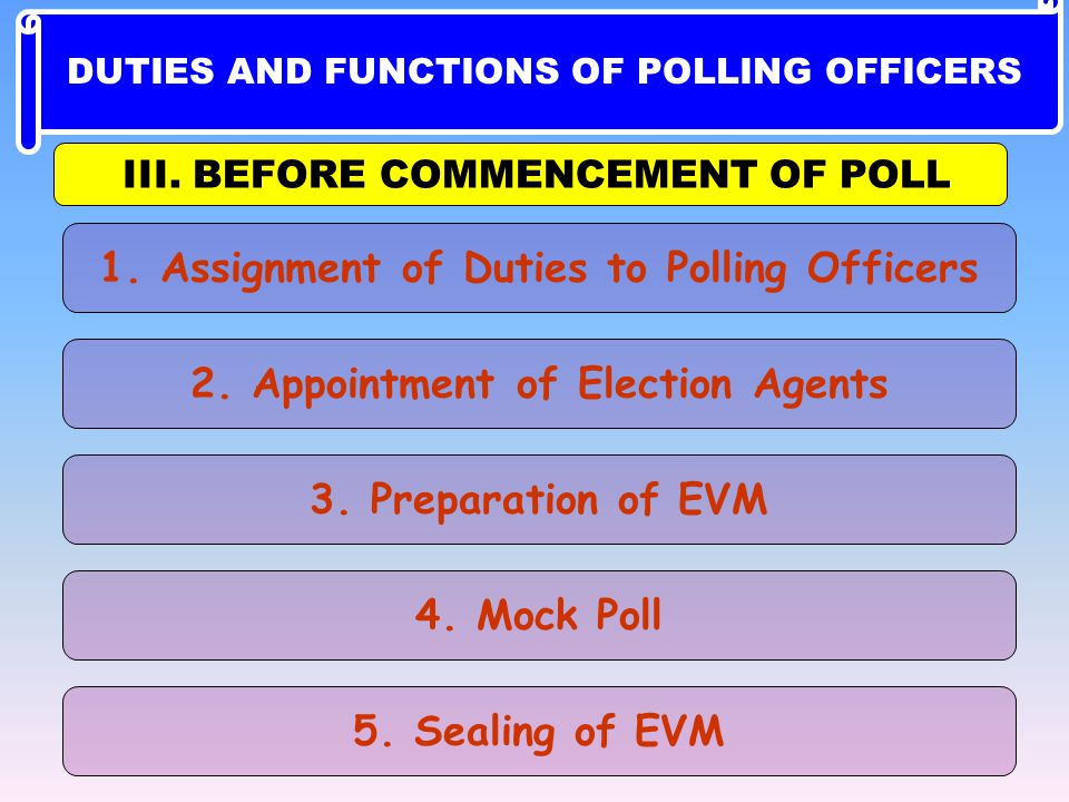 1. Assignment of Duties to Polling Officers 2. Appointment of Election Agents 3. Preparation of EVM 4. Mock Poll 5. Sealing of EVM III. BEFORE COMMENC