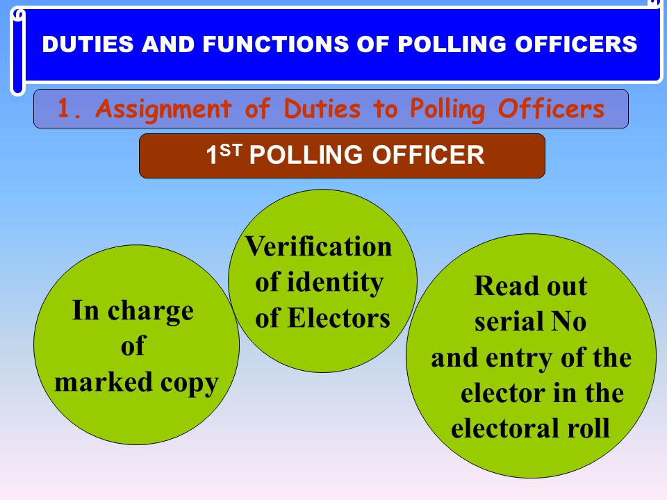 1 ST POLLING OFFICER In charge of marked copy Verification of identity of Electors Read out serial No and entry of the elector in the electoral roll 1