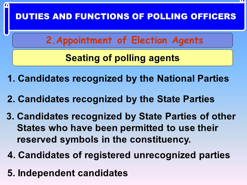 Seating of polling agents 1. Candidates recognized by the National Parties 2. Candidates recognized by the State Parties 3. Candidates recognized by S