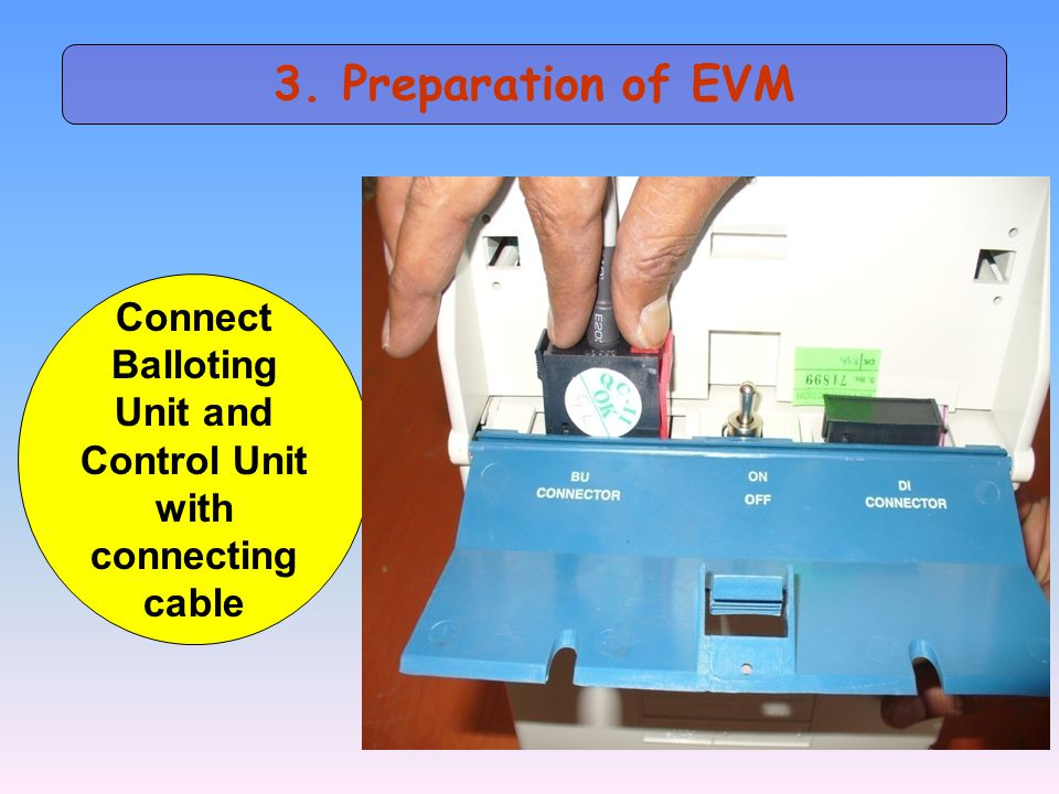 Connect Balloting Unit and Control Unit with connecting cable 3. Preparation of EVM