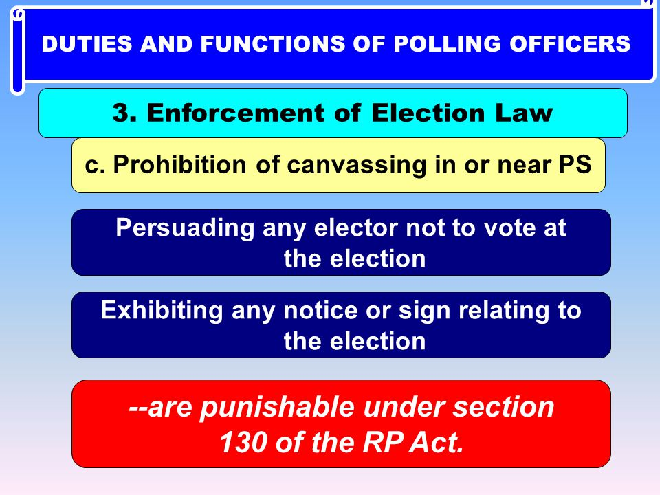 c. Prohibition of canvassing in or near PS Persuading any elector not to vote at the election Exhibiting any notice or sign relating to the election -
