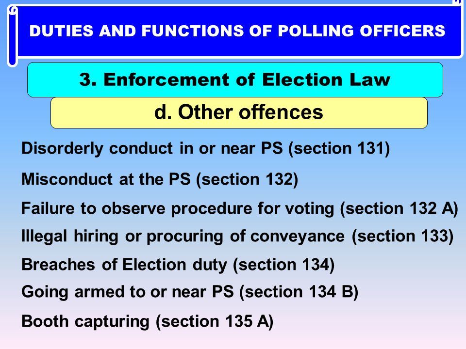 d. Other offences Disorderly conduct in or near PS (section 131) Misconduct at the PS (section 132) Failure to observe procedure for voting (section 1