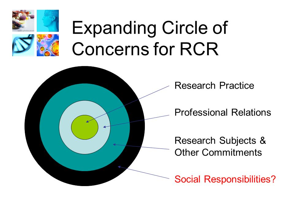 Expanding Circle of Concerns for RCR Social Responsibilities.