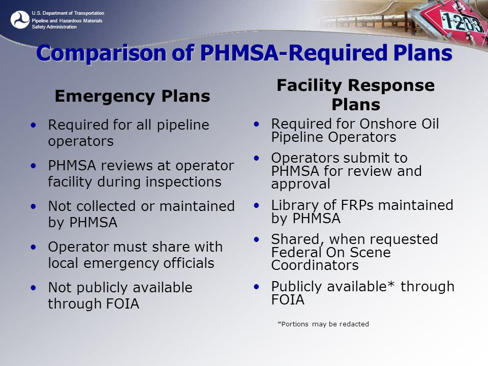 U.S. Department of Transportation Pipeline and Hazardous Materials Safety Administration Comparison of PHMSA-Required Plans Emergency Plans Required f