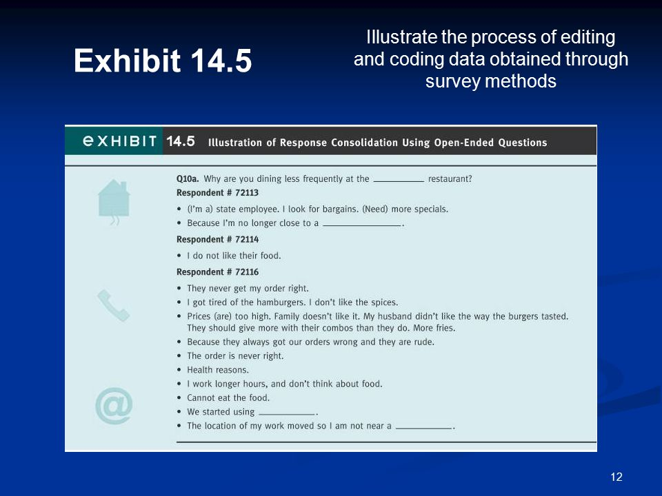 12 Exhibit 14.5 Illustrate the process of editing and coding data obtained through survey methods