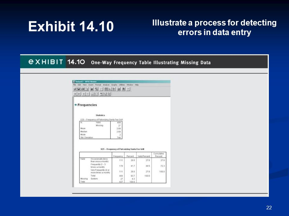22 Exhibit 14.10 Illustrate a process for detecting errors in data entry