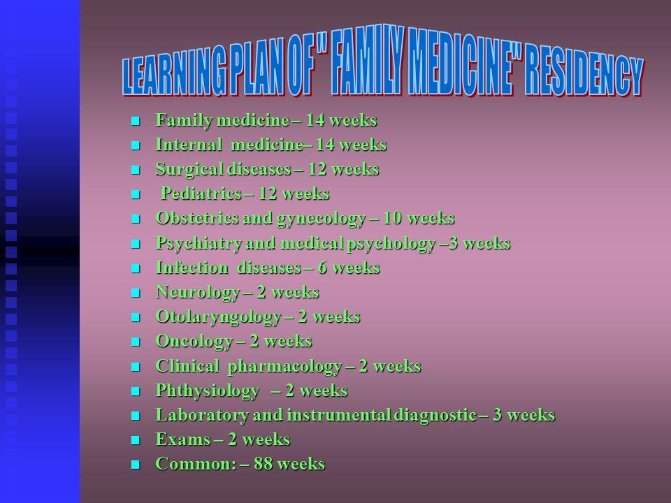 Family medicine – 14 weeks Family medicine – 14 weeks Internal medicine– 14 weeks Internal medicine– 14 weeks Surgical diseases – 12 weeks Surgical di