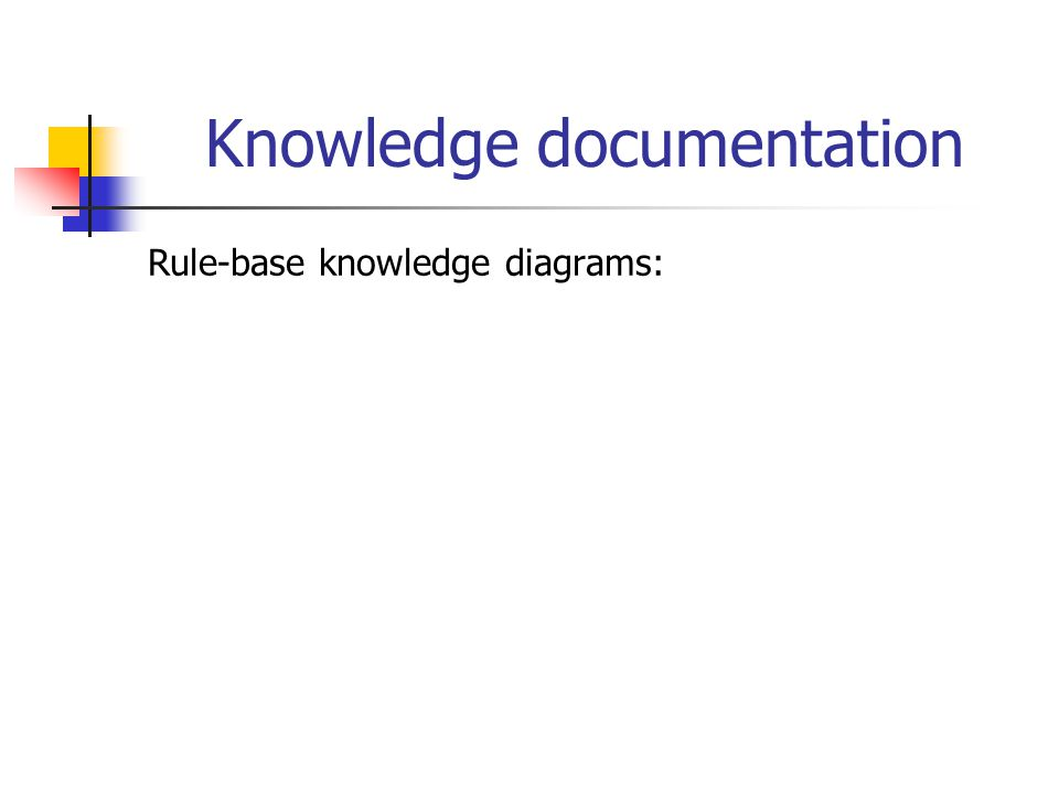 Knowledge documentation Rule-base knowledge diagrams: