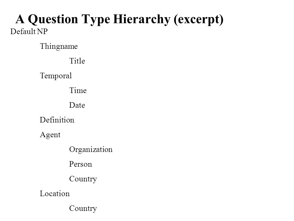 A Question Type Hierarchy (excerpt) Default NP Thingname Title Temporal Time Date Definition Agent Organization Person Country Location Country