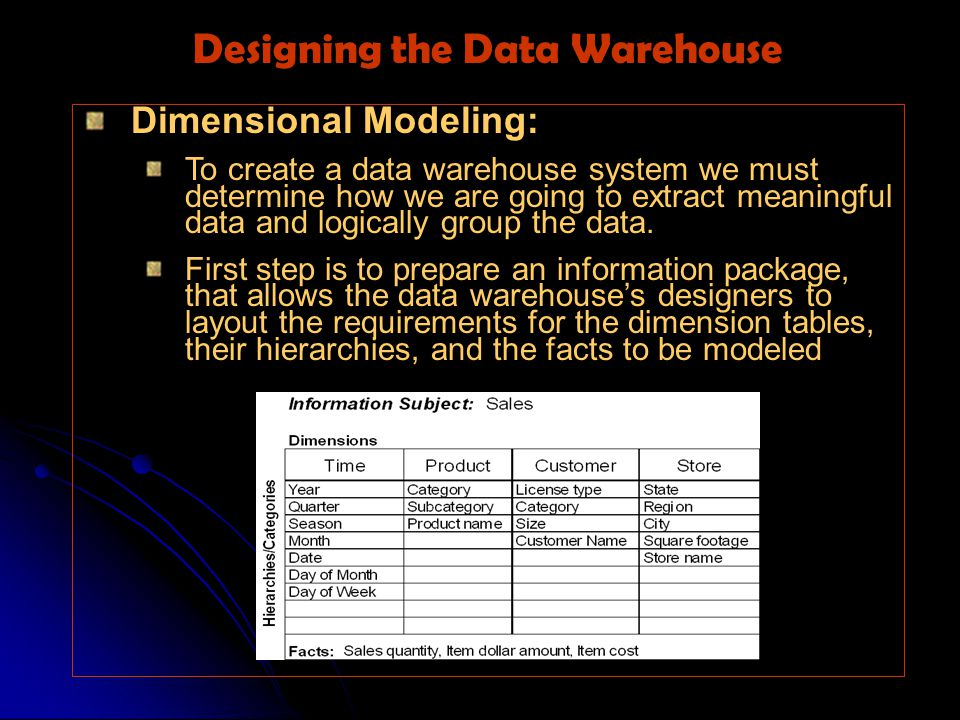 Dimensional Modeling: To create a data warehouse system we must determine how we are going to extract meaningful data and logically group the data.