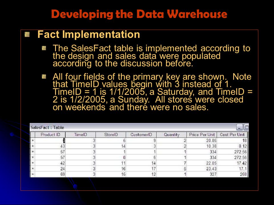Fact Implementation The SalesFact table is implemented according to the design and sales data were populated according to the discussion before.