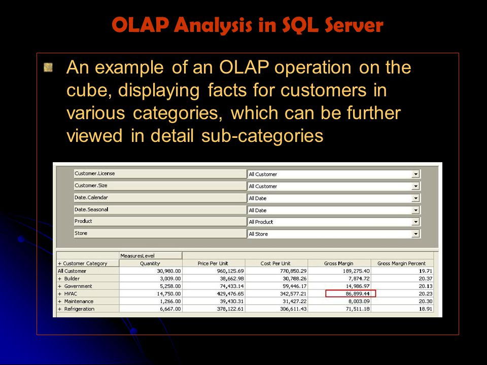 An example of an OLAP operation on the cube, displaying facts for customers in various categories, which can be further viewed in detail sub-categories OLAP Analysis in SQL Server