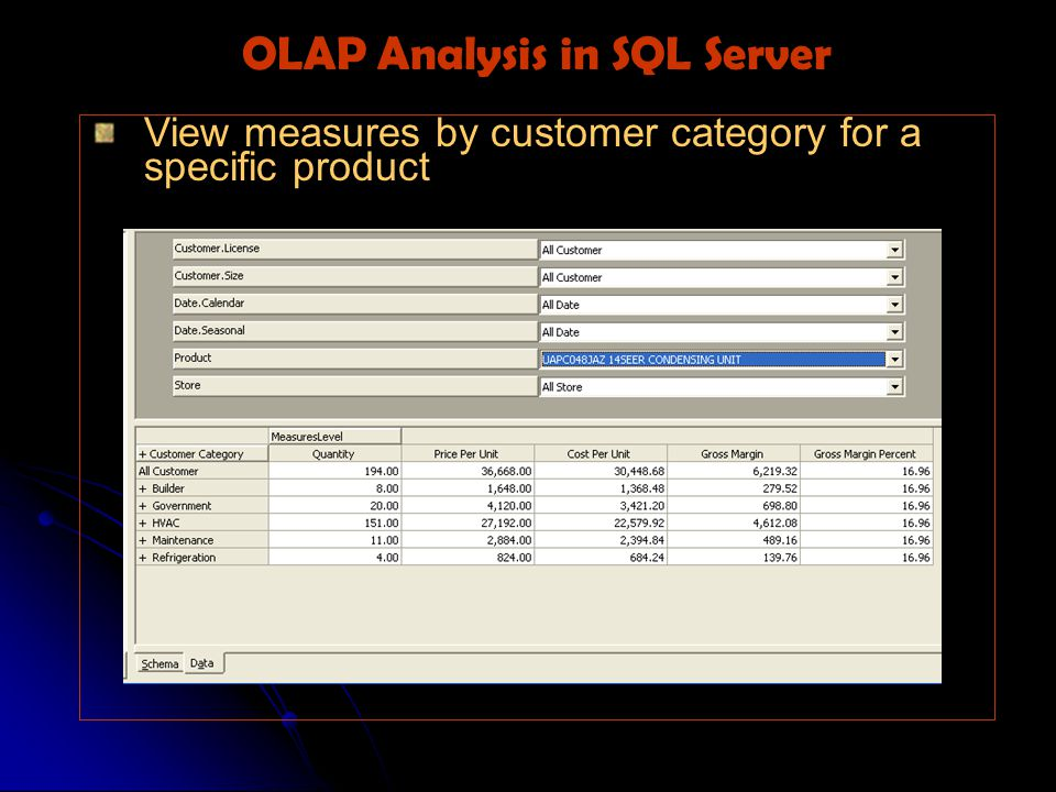 View measures by customer category for a specific product OLAP Analysis in SQL Server