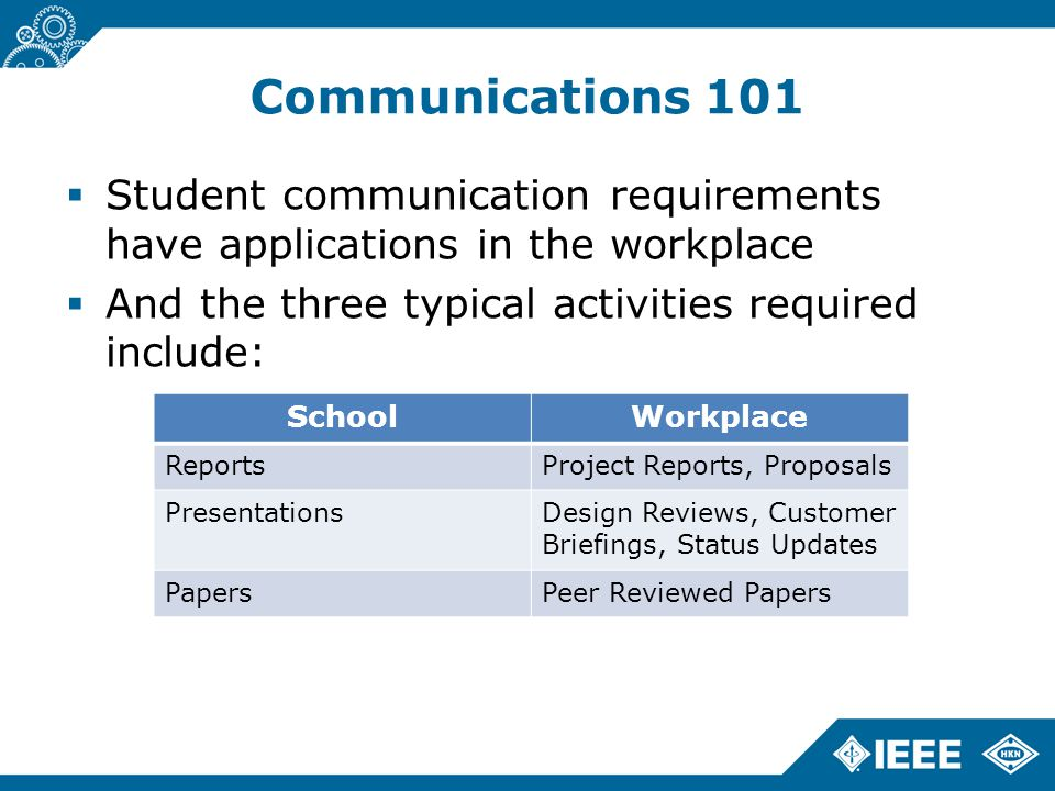 Communications 101  Student communication requirements have applications in the workplace  And the three typical activities required include: SchoolWorkplace ReportsProject Reports, Proposals PresentationsDesign Reviews, Customer Briefings, Status Updates PapersPeer Reviewed Papers