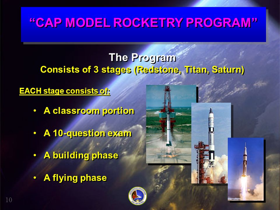"""""""CAP MODEL ROCKETRY PROGRAM"""" The Program Consists of 3 stages (Redstone, Titan, Saturn) EACH stage consists of: A classroom portion A 10-question exam"""