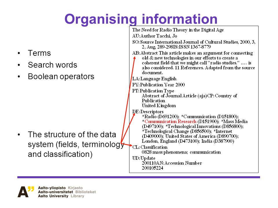 Organising information Terms Search words Boolean operators The structure of the data system (fields, terminology and classification)
